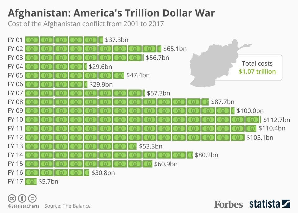 afghan.statistics