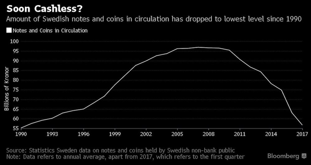 Sweden.Cash.In.Circulation.3