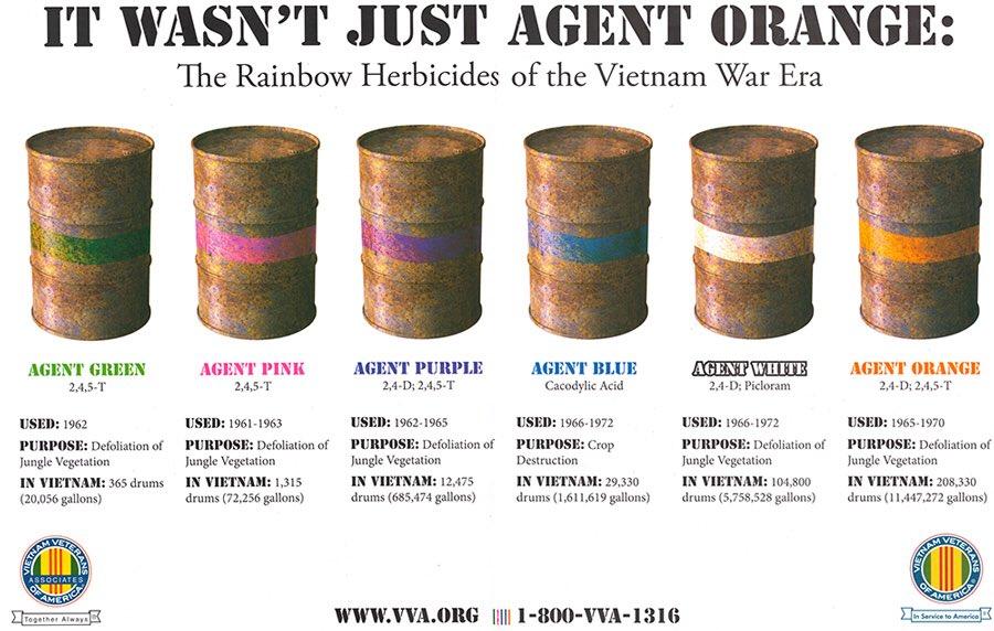 Agent Orange Rainbow