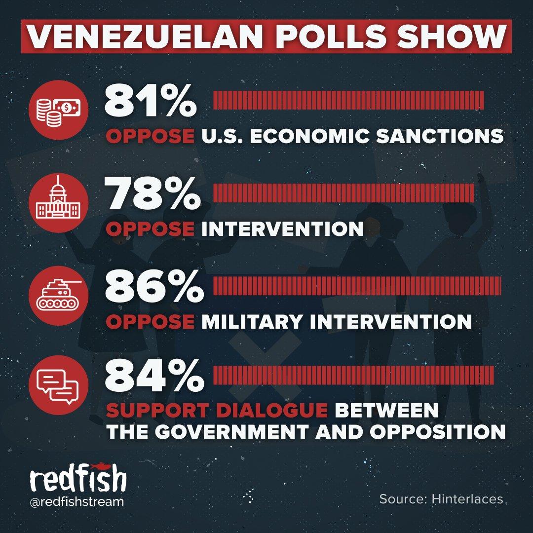 venezuela polls