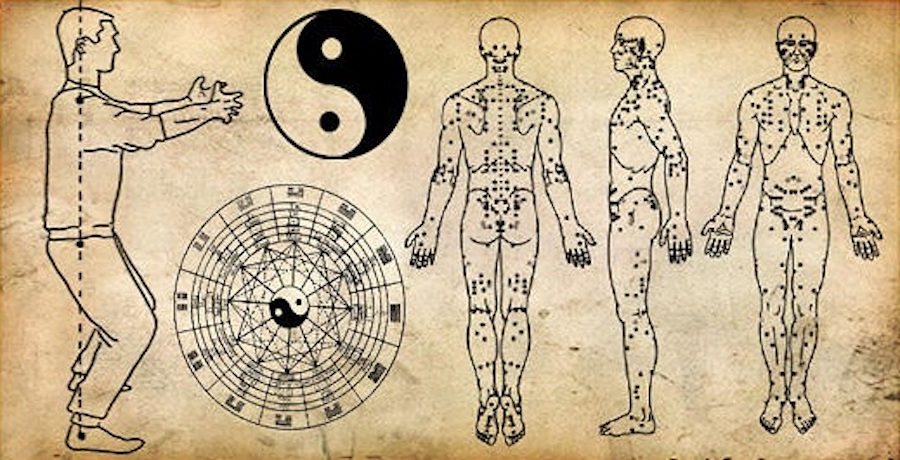 qigong diagram