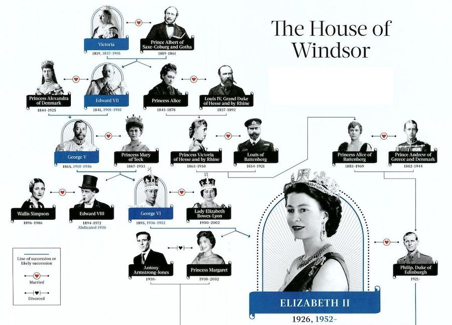 Windsor Family Tree