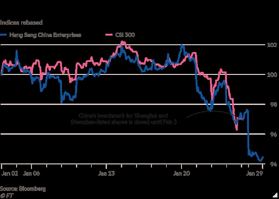 coronavirus stock market chart 3