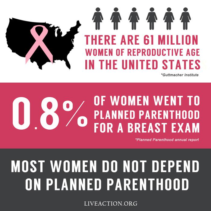 Planned Parenthood Clients 2